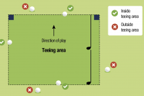 The rules of golf: What constitutes a teeing area?